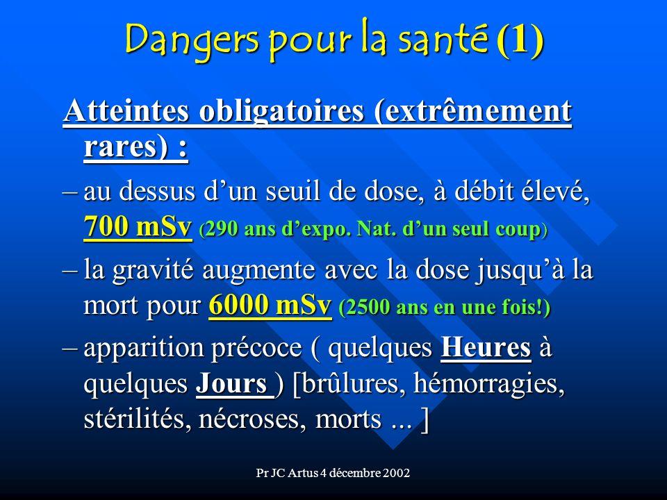 Pr JC Artus 4 décembre 2002 Dangers pour la santé (1) Atteintes obligatoires (extrêmement rares) : –au dessus dun seuil de dose, à débit élevé, 700 mS
