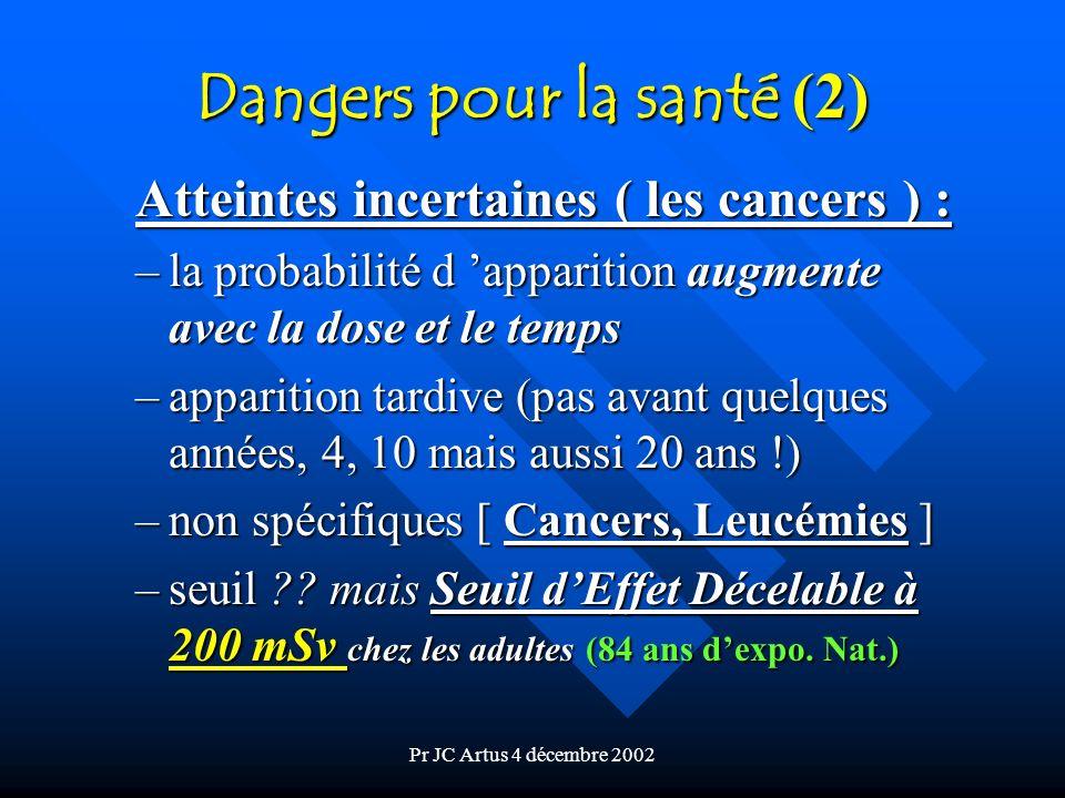 Pr JC Artus 4 décembre 2002 Dangers pour la santé (2) Atteintes incertaines ( les cancers ) : –la probabilité d apparition augmente avec la dose et le