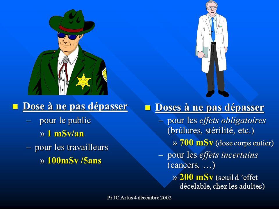 Pr JC Artus 4 décembre 2002 n Dose à ne pas dépasser – pour le public »1 mSv/an –pour les travailleurs »100mSv /5ans n Doses à ne pas dépasser –pour l