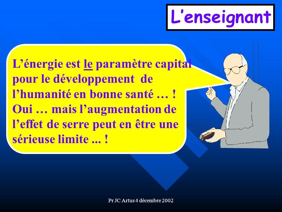 Pr JC Artus 4 décembre 2002 Lénergie est le paramètre capital pour le développement de lhumanité en bonne santé … ! Oui … mais laugmentation de leffet