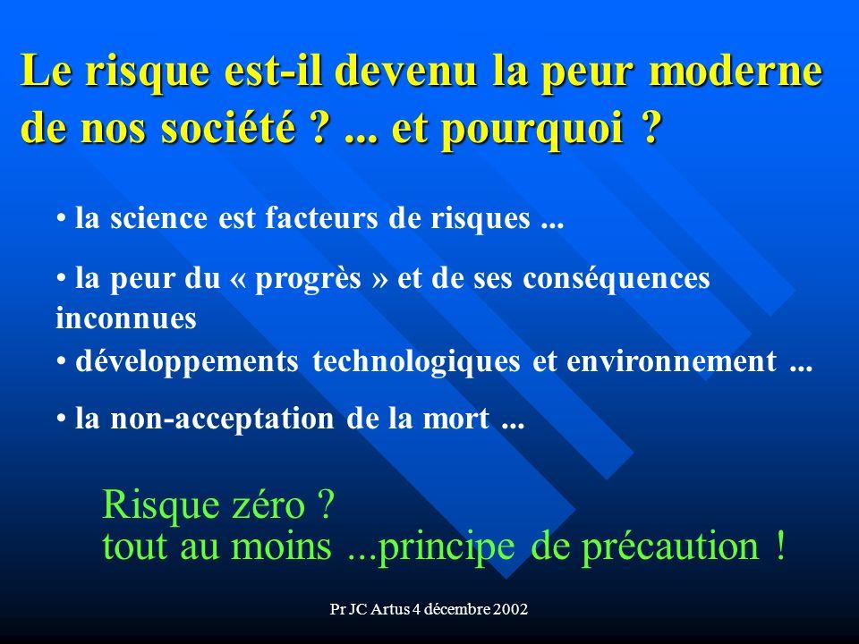 Pr JC Artus 4 décembre 2002 Le risque est-il devenu la peur moderne de nos société ?... et pourquoi ? la science est facteurs de risques... la peur du
