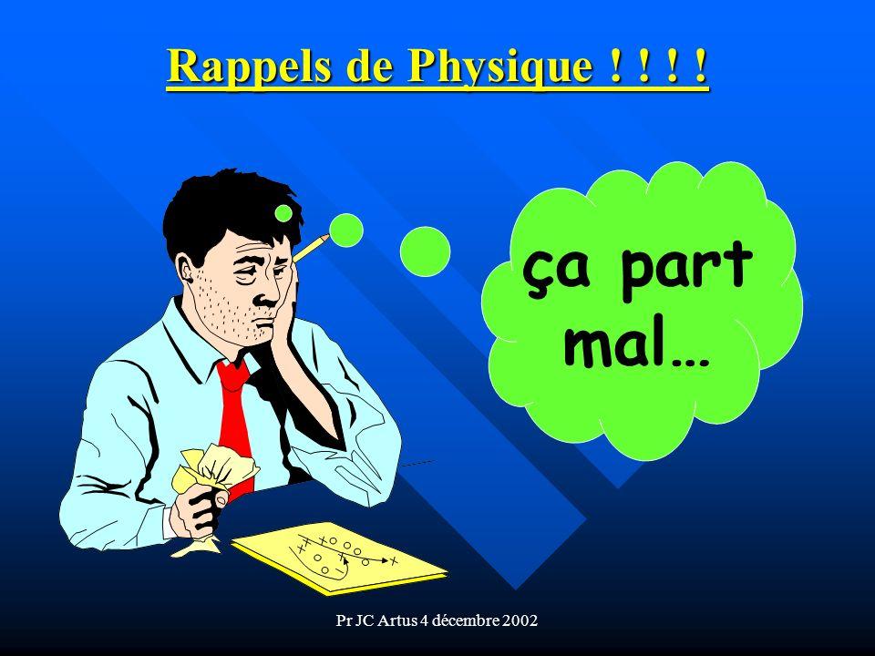 Pr JC Artus 4 décembre 2002 Coût global dun kWh en « g » de carbone (fonctionnement + construction et transport) n Charbon : 246 + 20 = 266 n Pétrole : 175 + 12 = 187 n Gaz naturel : 138 + 40 = 178 n Solaire Thermique : 0 + 58 = 58 n Marémotrice : 0 + 35 = 35 n Photovoltaïque ou Éolien : 0 + 34 = 34 n Géothermie ou Nucléaire : 0 + 6 = 6 n Hydraulique : 0 + 5 = 5