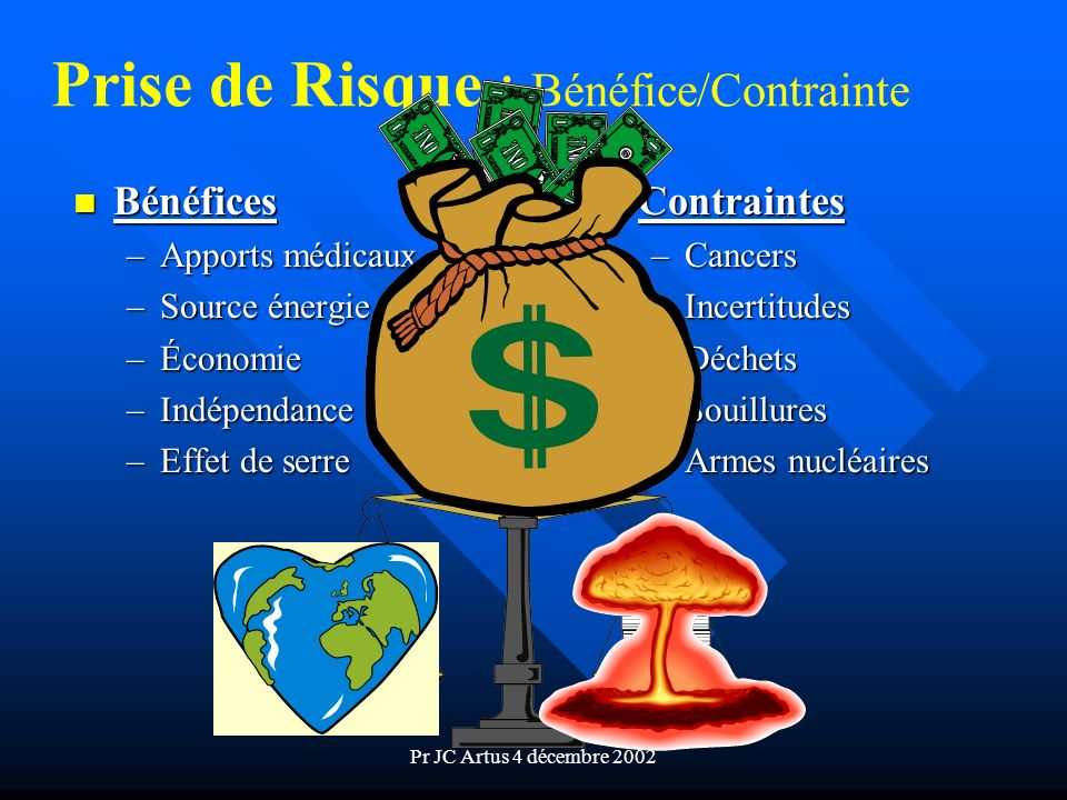 Pr JC Artus 4 décembre 2002 n Bénéfices –Apports médicaux –Source énergie –Économie –Indépendance –Effet de serre n Contraintes –Cancers –Incertitudes