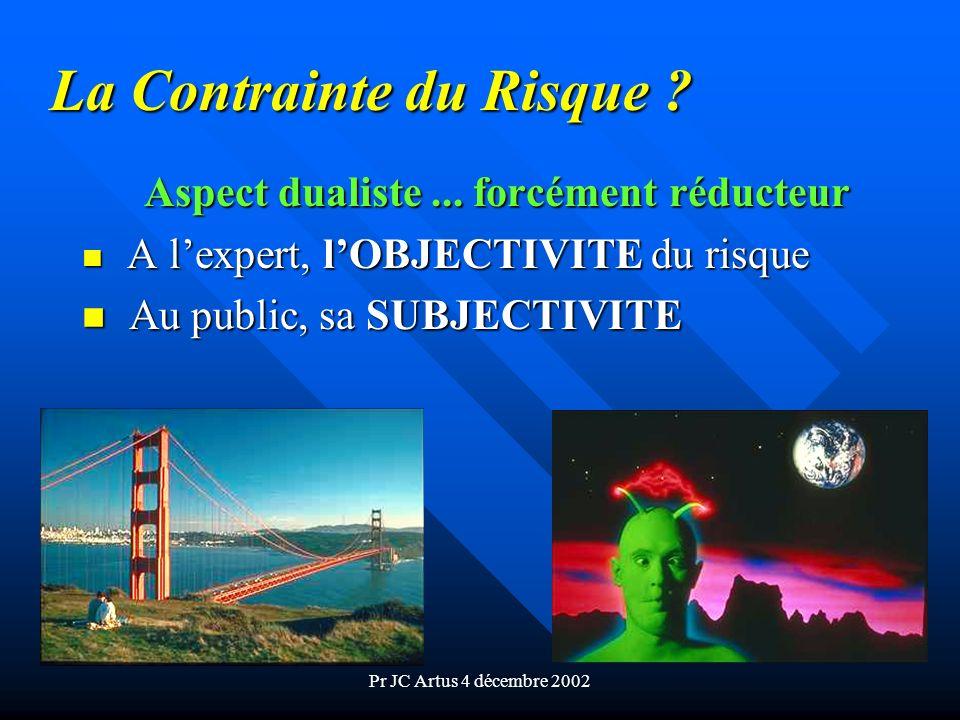 Pr JC Artus 4 décembre 2002 La Contrainte du Risque ? Aspect dualiste... forcément réducteur n A lexpert, lOBJECTIVITE du risque n Au public, sa SUBJE