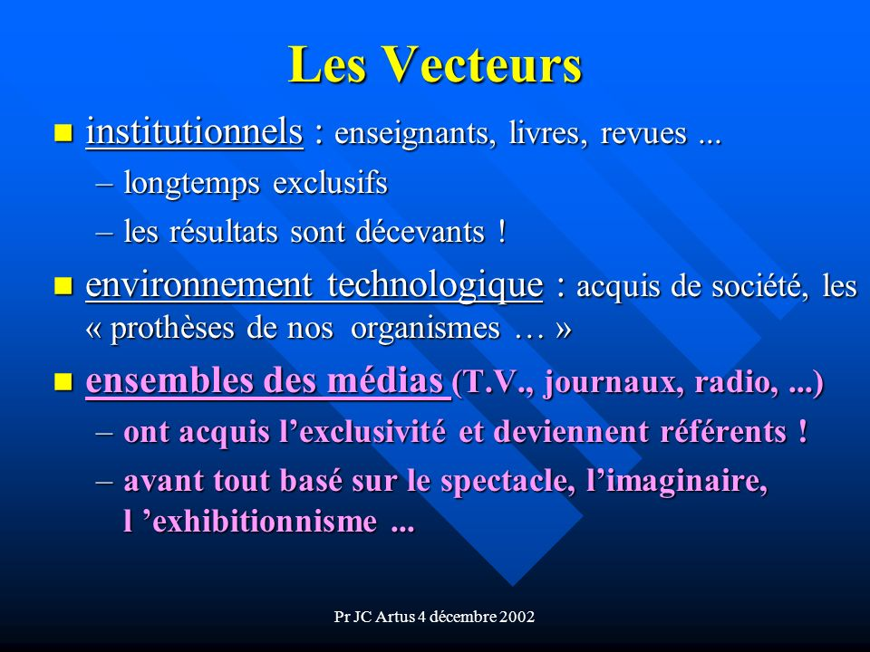 Pr JC Artus 4 décembre 2002 Les Vecteurs n institutionnels : enseignants, livres, revues... –longtemps exclusifs –les résultats sont décevants ! n env