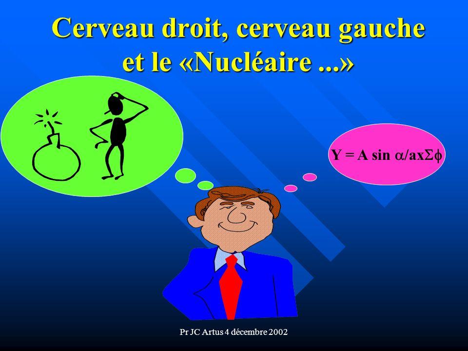 Pr JC Artus 4 décembre 2002 Cerveau droit, cerveau gauche et le «Nucléaire...» Y = A sin /ax