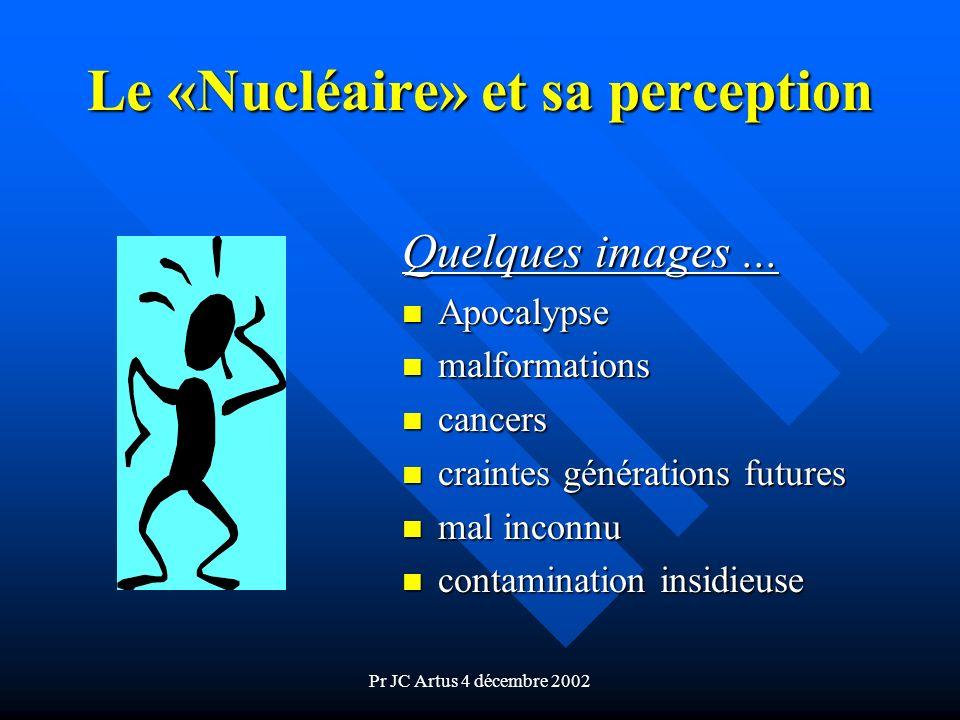 Pr JC Artus 4 décembre 2002 Le «Nucléaire» et sa perception Quelques images... n Apocalypse n malformations n cancers n craintes générations futures n