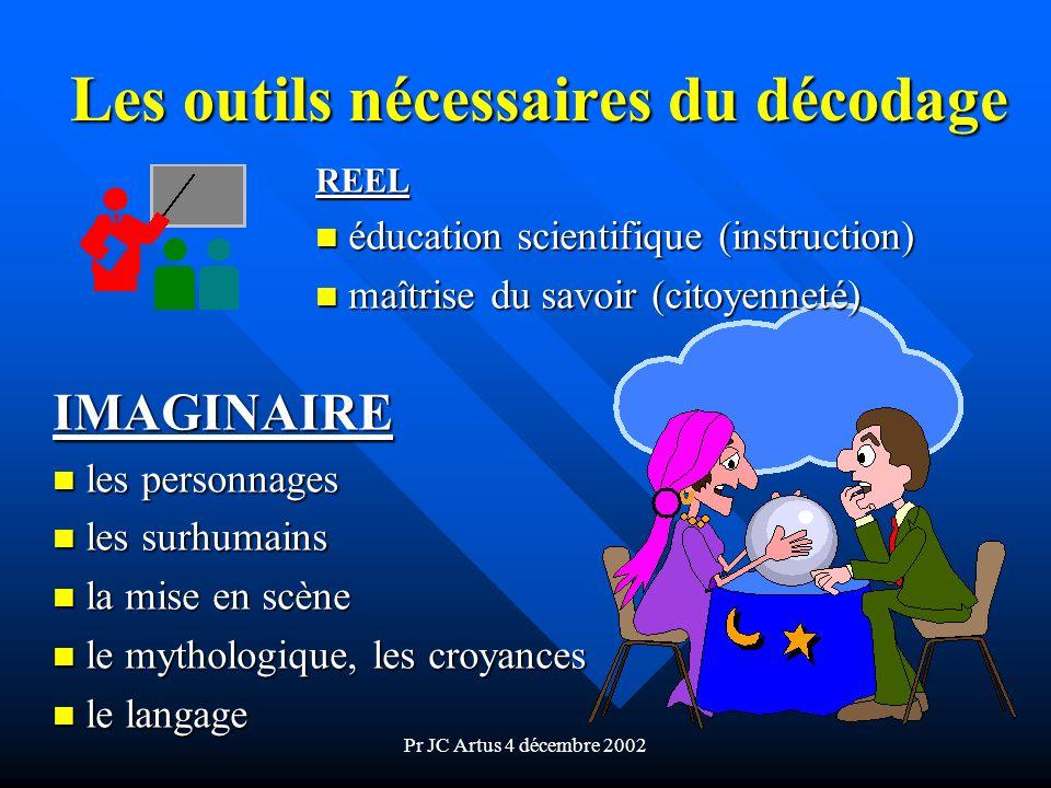 Pr JC Artus 4 décembre 2002 Les outils nécessaires du décodage IMAGINAIRE n les personnages n les surhumains n la mise en scène n le mythologique, les