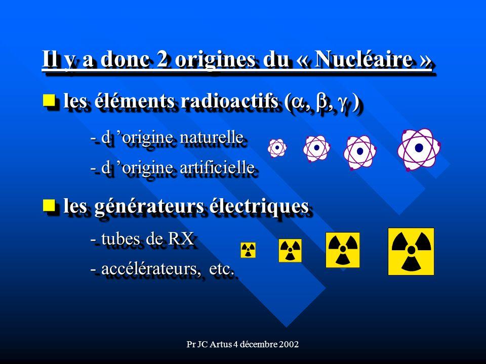 Pr JC Artus 4 décembre 2002 Il y a donc 2 origines du « Nucléaire » les éléments radioactifs ( ) les éléments radioactifs ( ) - d origine naturelle -