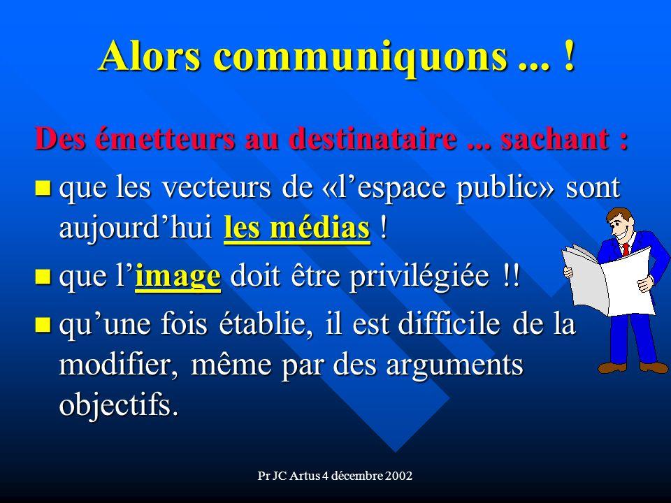 Pr JC Artus 4 décembre 2002 Alors communiquons... ! Des émetteurs au destinataire... sachant : n que les vecteurs de «lespace public» sont aujourdhui