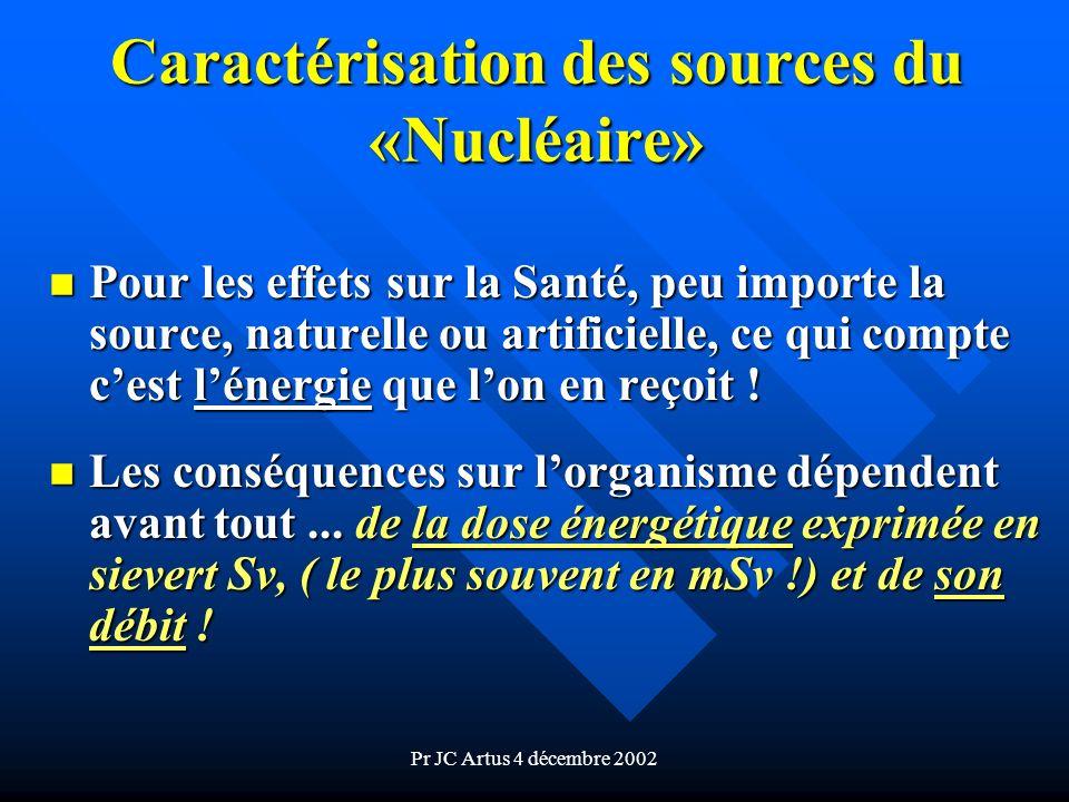 Pr JC Artus 4 décembre 2002 Caractérisation des sources du «Nucléaire» n Pour les effets sur la Santé, peu importe la source, naturelle ou artificiell