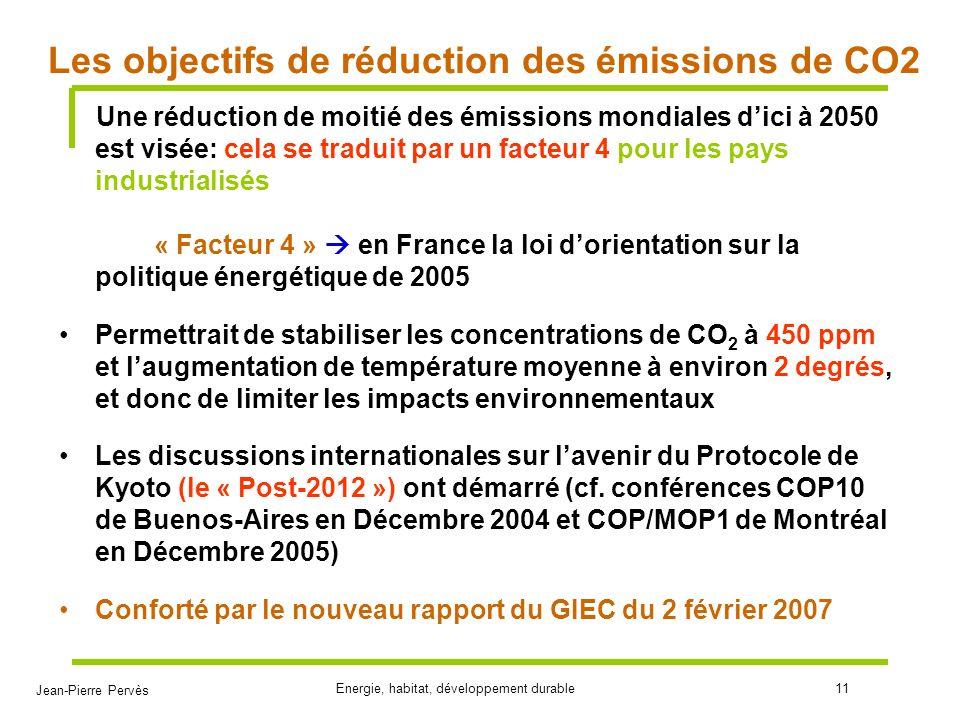 Jean-Pierre Pervès Energie, habitat, développement durable11 Les objectifs de réduction des émissions de CO2 Une réduction de moitié des émissions mon