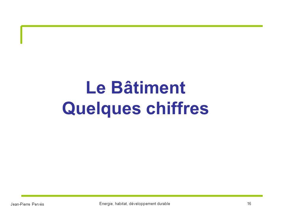 Jean-Pierre Pervès Energie, habitat, développement durable16 Le Bâtiment Quelques chiffres