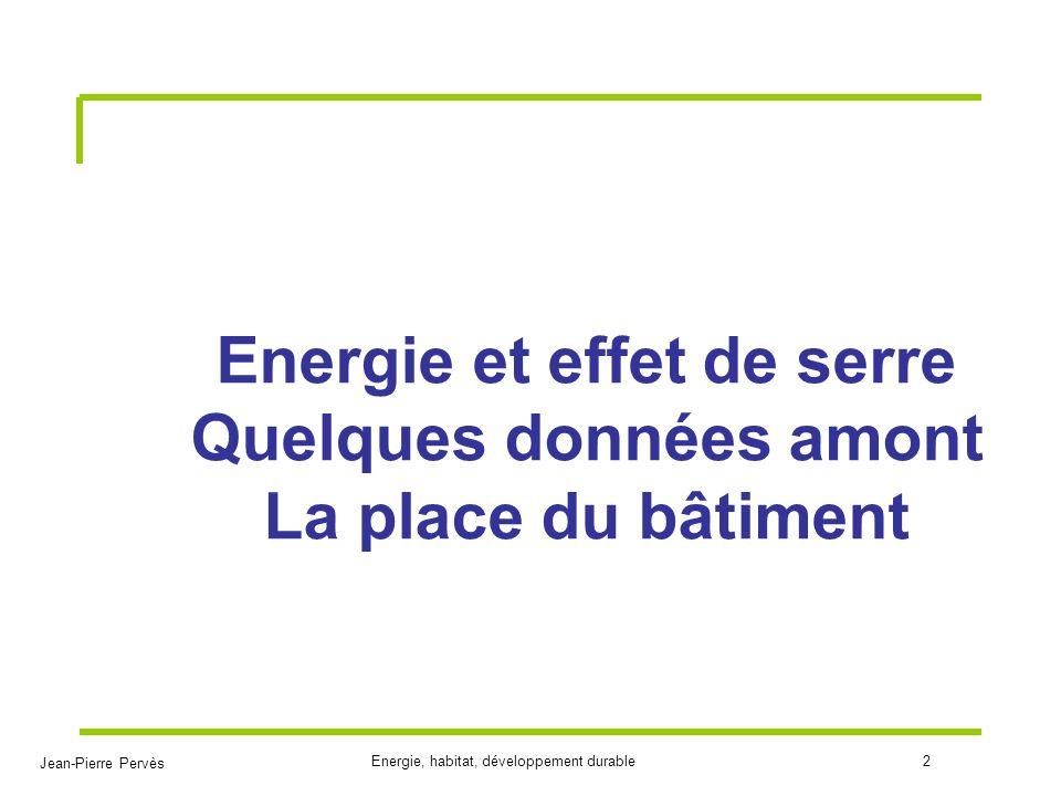 Jean-Pierre Pervès Energie, habitat, développement durable3 Un constat Le protocole de Tokyo apparait de plus en plus comme insuffisant Il y a une vraie urgence à aller bien au-delà partout ou on le peut LEurope vise - 20% en 2020 et – 30% en 2030 La France a étudié un scénario très volontariste, (FACTEUR 4 en 2050) qui va sous-tendre toute la réglementation qui se met en place Ce scénario a largement été pris en compte dans le Grenelle de lenvironnement Lhabitat et les transports vont être fortement concernés