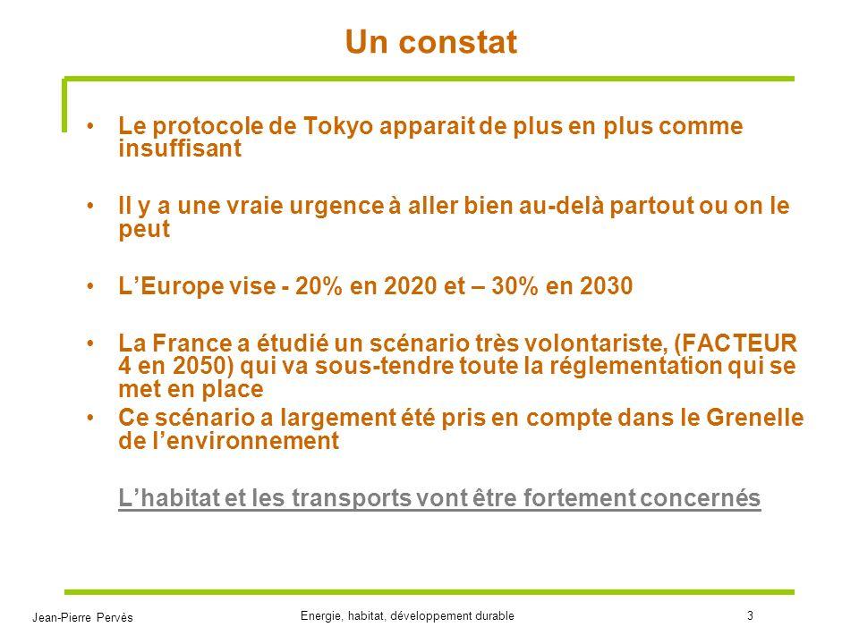 Jean-Pierre Pervès Energie, habitat, développement durable14 Compléments annuels de production électrique Objectifs 2015 du PPI Nucléaire: mise en service EPR/1600 MW en 2012, soit environ + 10 TWh (+ 2,3%) Hydraulique: + 7 TWh (+ 13%) Biomasse: + 7 TWh Eolien: 11,5 GW soit + 21 TWH( + 2100%) Thermique classique: (+ 25%) Fioul: 2 GW remis en service soit 4 TWh Turbine à combustion: 6 TWh en semi-base et 2,6 TWh en pointe soit 8,6 TWh + 57,6 TWh: + 10%/2005 dont 27% émetteur de CO2 supplémentaire