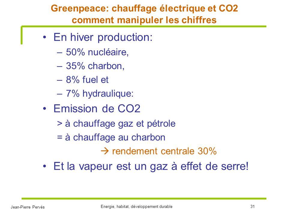 Jean-Pierre Pervès Energie, habitat, développement durable31 Greenpeace: chauffage électrique et CO2 comment manipuler les chiffres En hiver productio