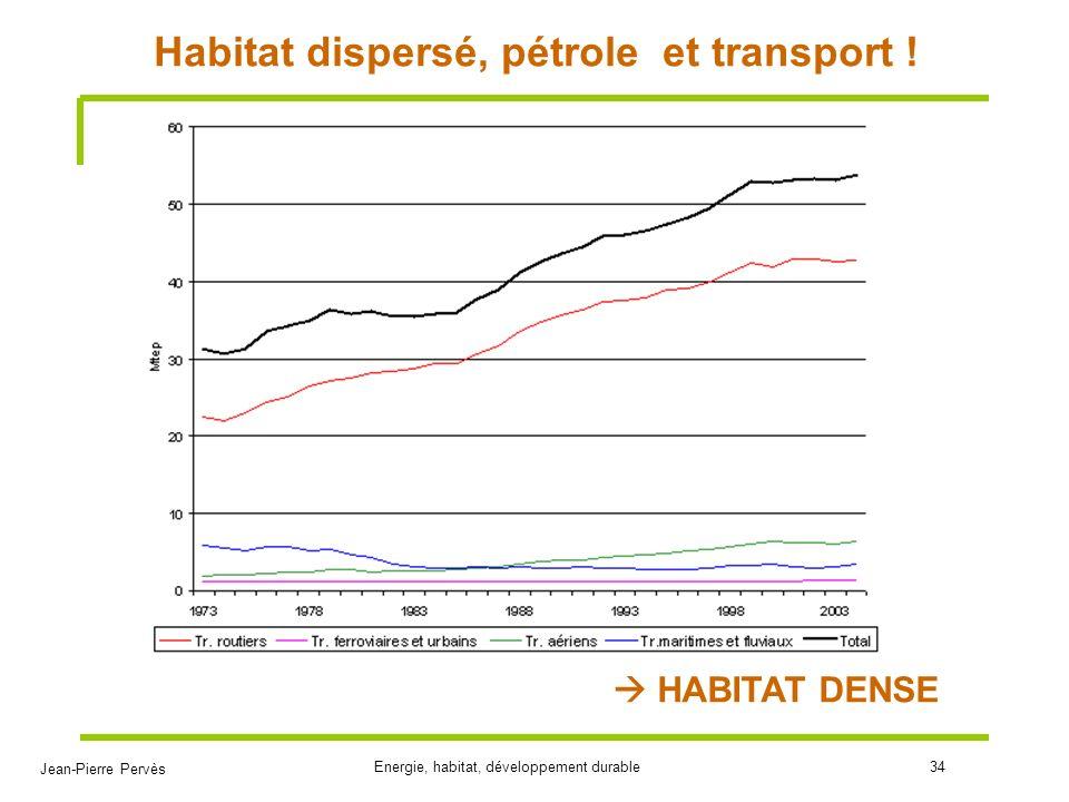 Jean-Pierre Pervès Energie, habitat, développement durable34 Habitat dispersé, pétrole et transport ! HABITAT DENSE