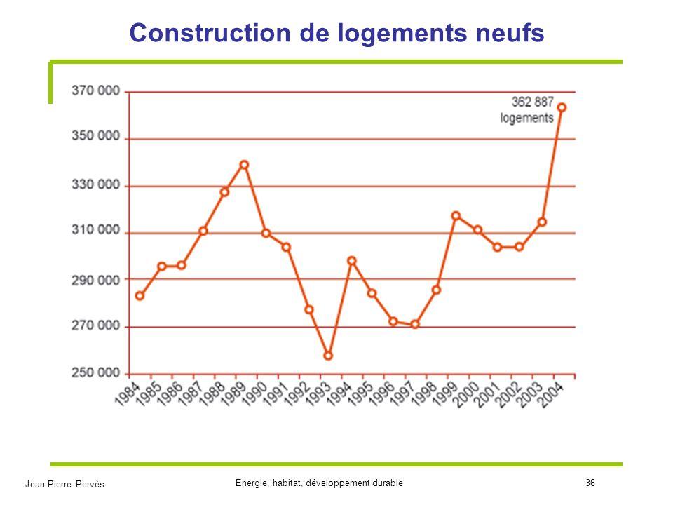 Jean-Pierre Pervès Energie, habitat, développement durable36 Construction de logements neufs