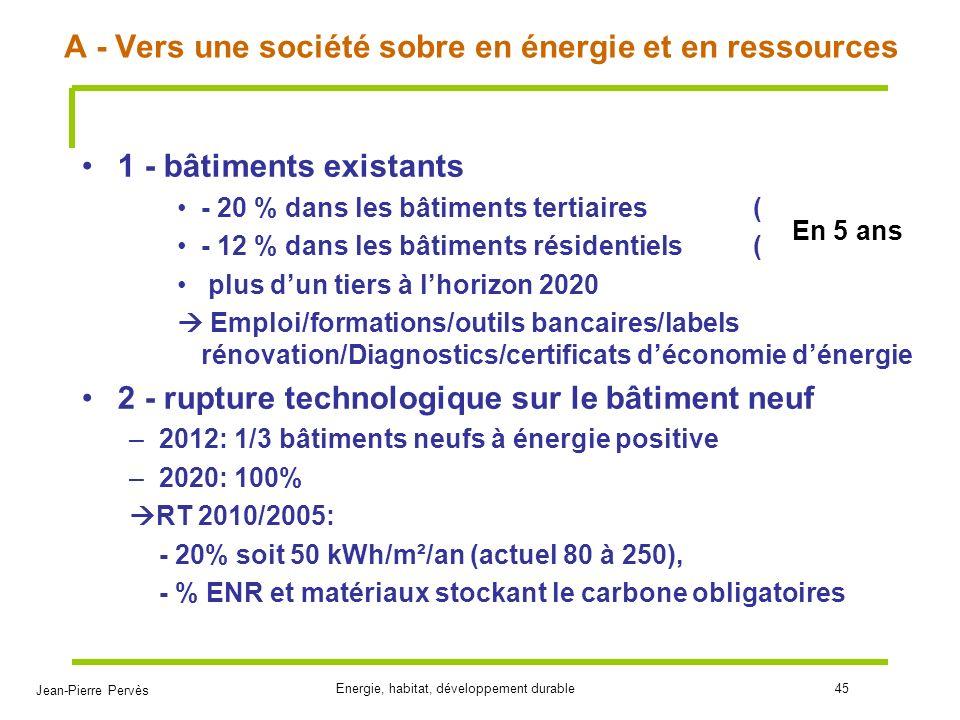 Jean-Pierre Pervès Energie, habitat, développement durable45 A - Vers une société sobre en énergie et en ressources 1 - bâtiments existants - 20 % dan