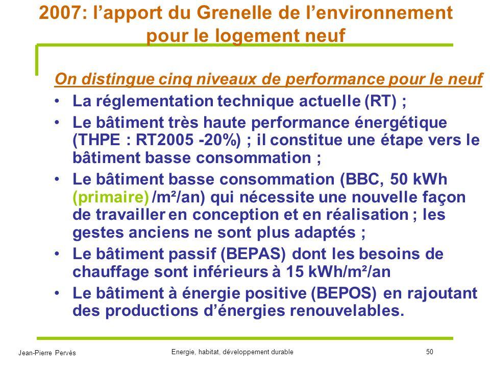 Jean-Pierre Pervès Energie, habitat, développement durable50 2007: lapport du Grenelle de lenvironnement pour le logement neuf On distingue cinq nivea