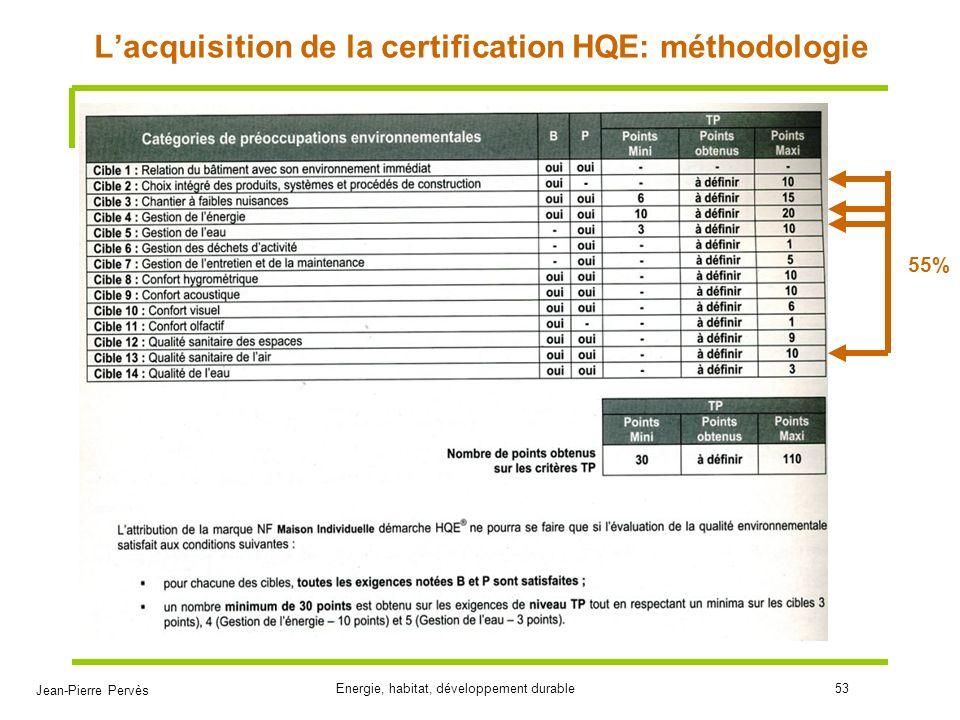 Jean-Pierre Pervès Energie, habitat, développement durable53 Lacquisition de la certification HQE: méthodologie 55%