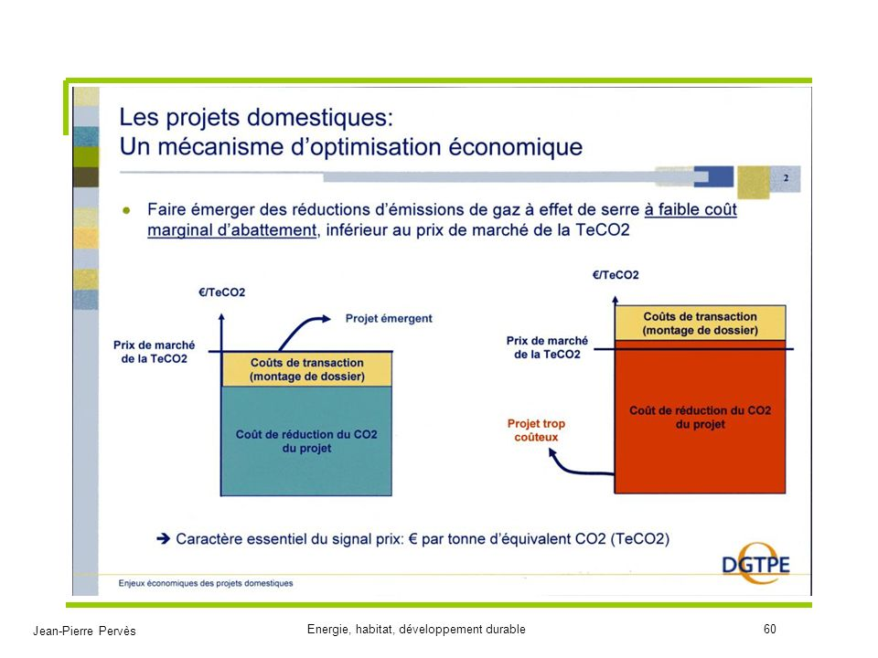 Jean-Pierre Pervès Energie, habitat, développement durable60