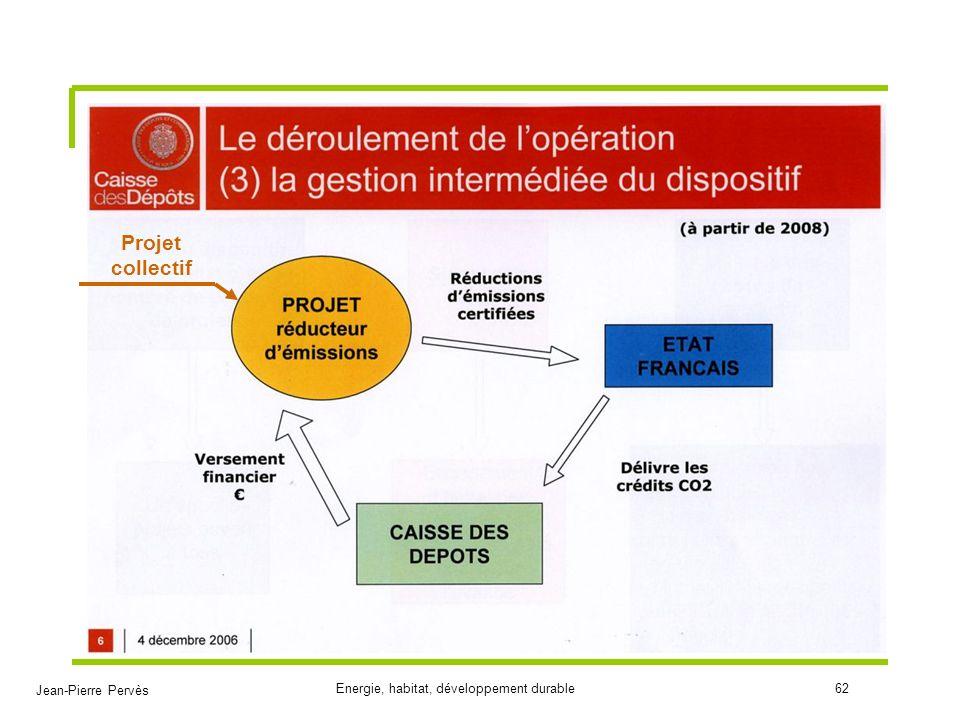 Jean-Pierre Pervès Energie, habitat, développement durable62 Projet collectif