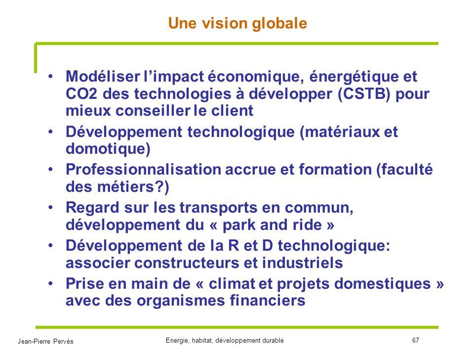 Jean-Pierre Pervès Energie, habitat, développement durable67 Une vision globale Modéliser limpact économique, énergétique et CO2 des technologies à dé
