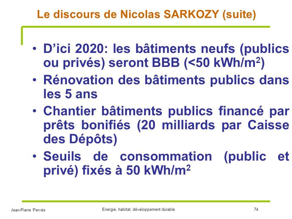 Jean-Pierre Pervès Energie, habitat, développement durable74 Le discours de Nicolas SARKOZY (suite) Dici 2020: les bâtiments neufs (publics ou privés)