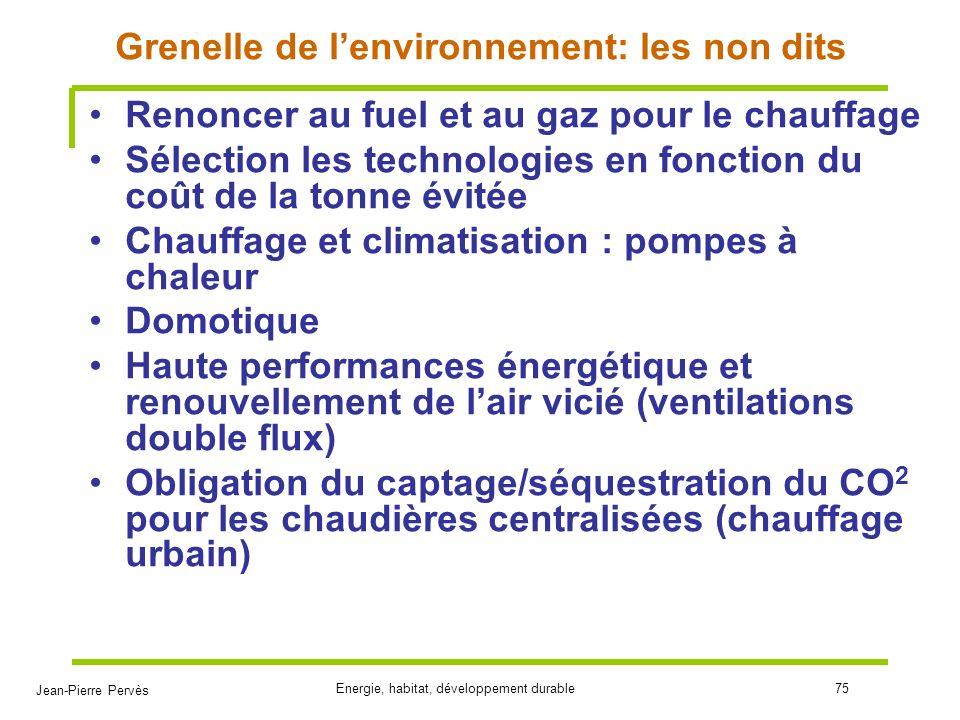 Jean-Pierre Pervès Energie, habitat, développement durable75 Grenelle de lenvironnement: les non dits Renoncer au fuel et au gaz pour le chauffage Sél