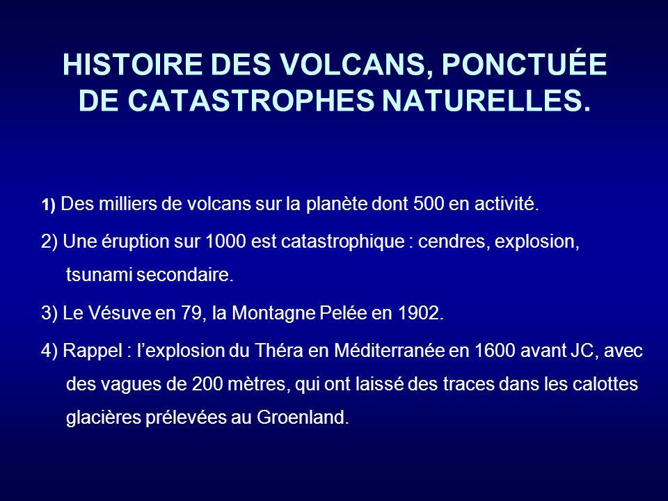PLAN 1) Histoire des volcans.2) Magma et éruptions : les radioéléments émis.