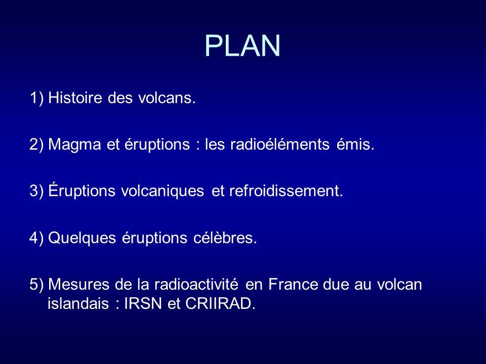 DISCUSSION 1) Climat et modélisation 2) Comparaison de la radioactivité naturelle émise par les volcans et celle artificielle des accidents nucléaires.