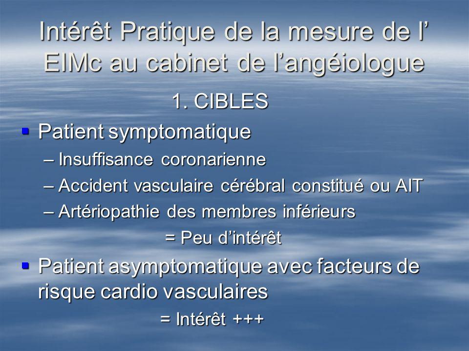 Intérêt Pratique de la mesure de l EIMc au cabinet de langéiologue 1. CIBLES 1. CIBLES Patient symptomatique Patient symptomatique –Insuffisance coron