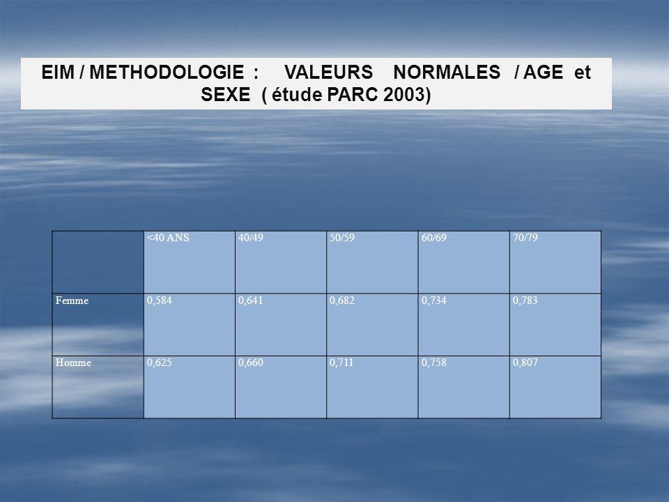 EIM / METHODOLOGIE : VALEURS NORMALES / AGE et SEXE ( étude PARC 2003) <40 ANS40/4950/5960/6970/79 Femme0,5840,6410,6820,7340,783 Homme0,6250,6600,711