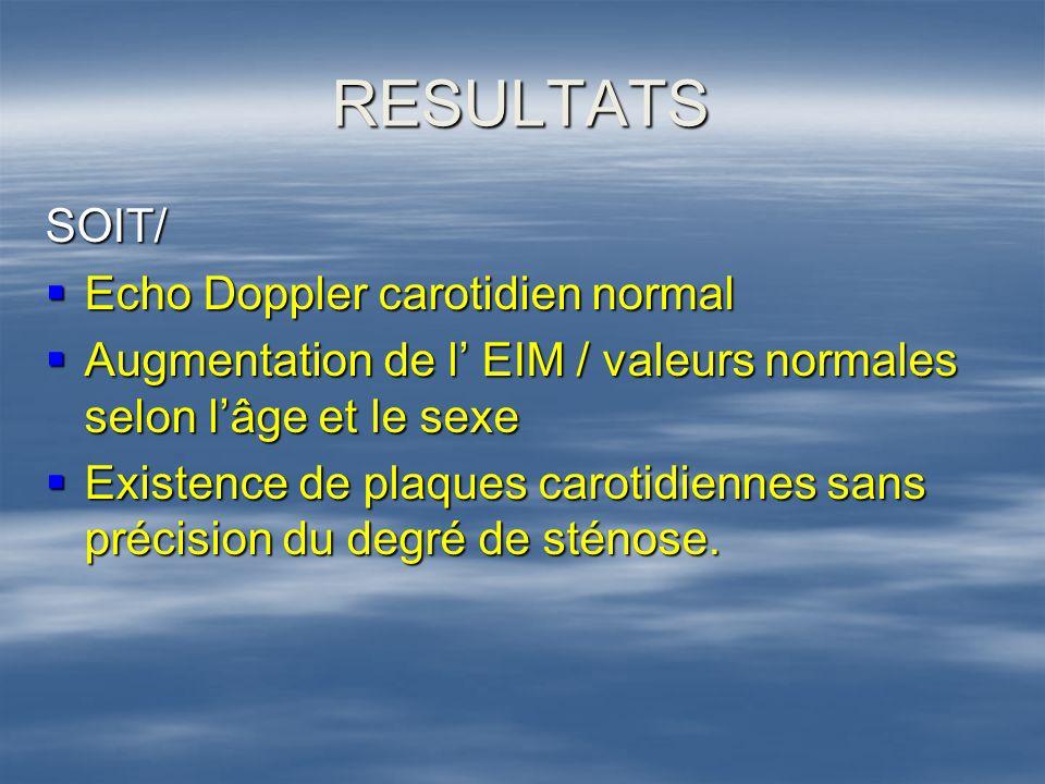 RESULTATS SOIT/ Echo Doppler carotidien normal Echo Doppler carotidien normal Augmentation de l EIM / valeurs normales selon lâge et le sexe Augmentat