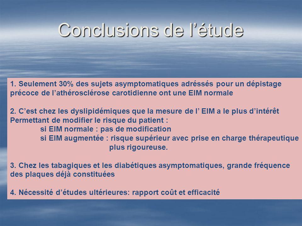 Conclusions de létude 1. Seulement 30% des sujets asymptomatiques adréssés pour un dépistage précoce de lathérosclérose carotidienne ont une EIM norma