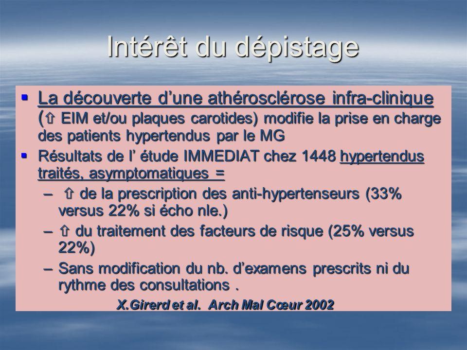Intérêt du dépistage La découverte dune athérosclérose infra-clinique ( EIM et/ou plaques carotides) modifie la prise en charge des patients hypertend