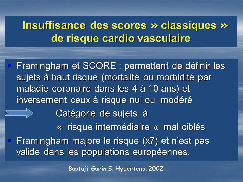 Insuffisance des scores » classiques » de risque cardio vasculaire Insuffisance des scores » classiques » de risque cardio vasculaire Framingham et SC
