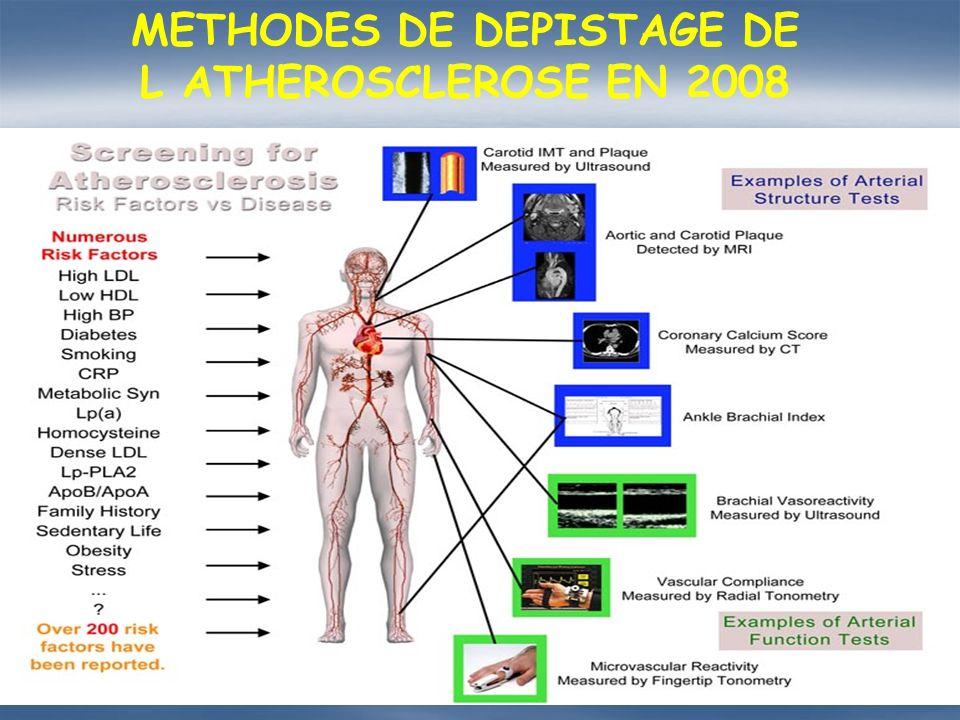 METHODES DE DEPISTAGE DE L ATHEROSCLEROSE EN 2008