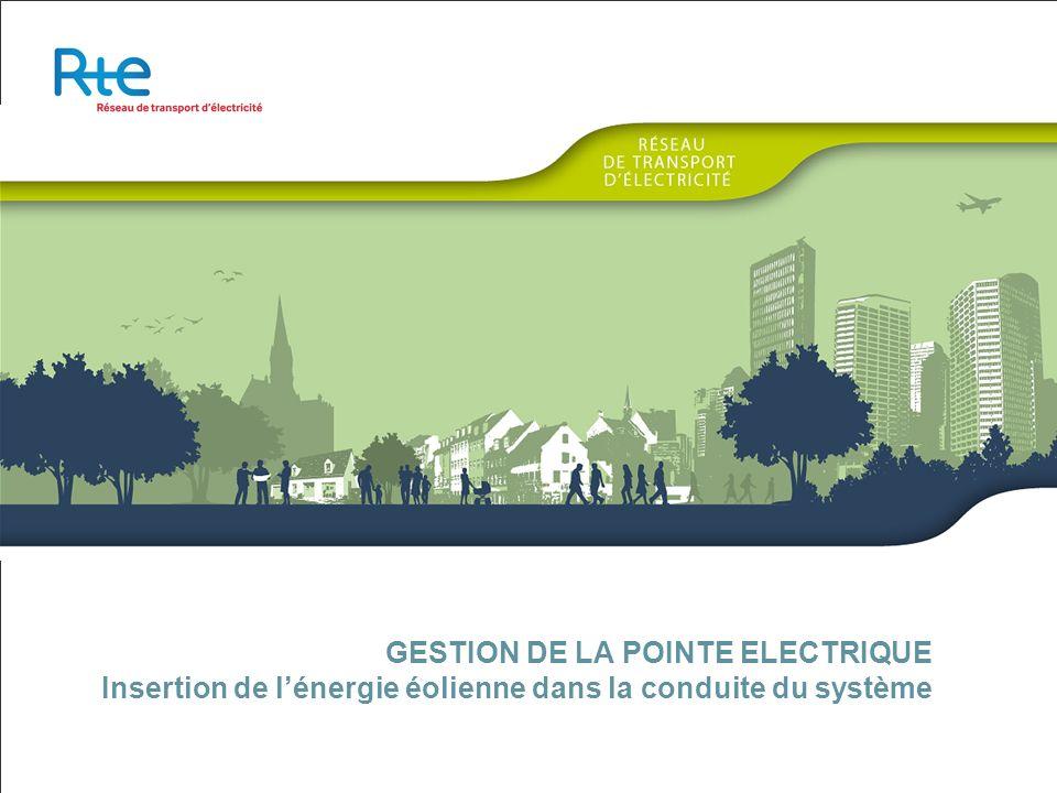 GESTION DE LA POINTE ELECTRIQUE Insertion de lénergie éolienne dans la conduite du système