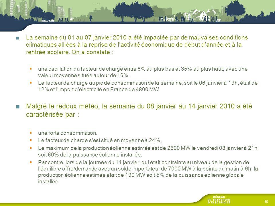 La semaine du 01 au 07 janvier 2010 a été impactée par de mauvaises conditions climatiques alliées à la reprise de lactivité économique de début danné