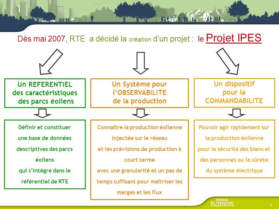 5 Dès mai 2007, RTE a décidé la création dun projet : le Projet IPES Un Système pour lOBSERVABILITE de la production Un dispositif pour la COMMANDABIL