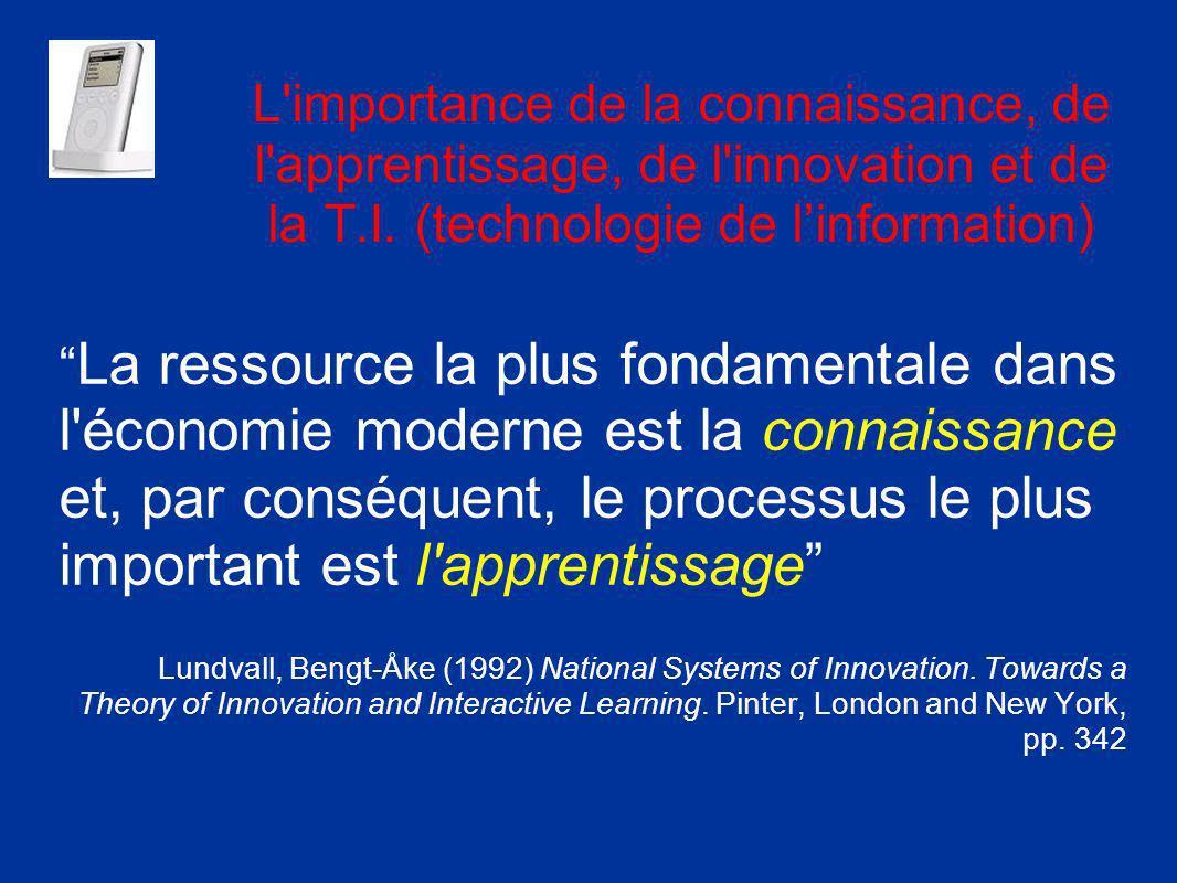 L importance de la connaissance, de l apprentissage, de l innovation et de la T.I.