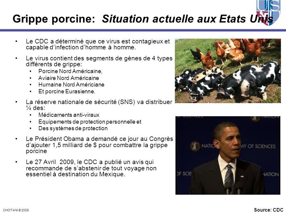 CHOTANI © 2009. Grippe porcine: Situation actuelle aux Etats Unis Le CDC a déterminé que ce virus est contagieux et capable dinfection dhomme à homme.