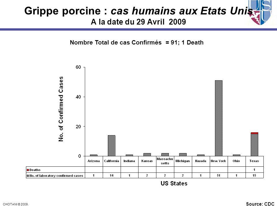 CHOTANI © 2009. Grippe porcine : cas humains aux Etats Unis A la date du 29 Avril 2009 Source: CDC Nombre Total de cas Confirmés = 91; 1 Death