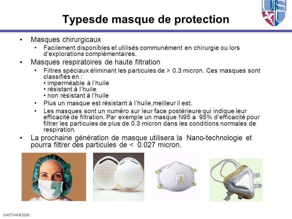 CHOTANI © 2009. Masques chirurgicaux Facilement disponibles et utilisés communément en chirurgie ou lors dexplorations complémentaires. Masques respir