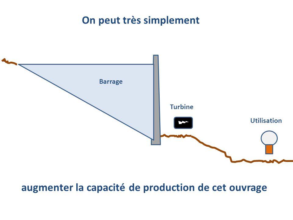 Barrage Turbine Utilisation On peut très simplement augmenter la capacité de production de cet ouvrage