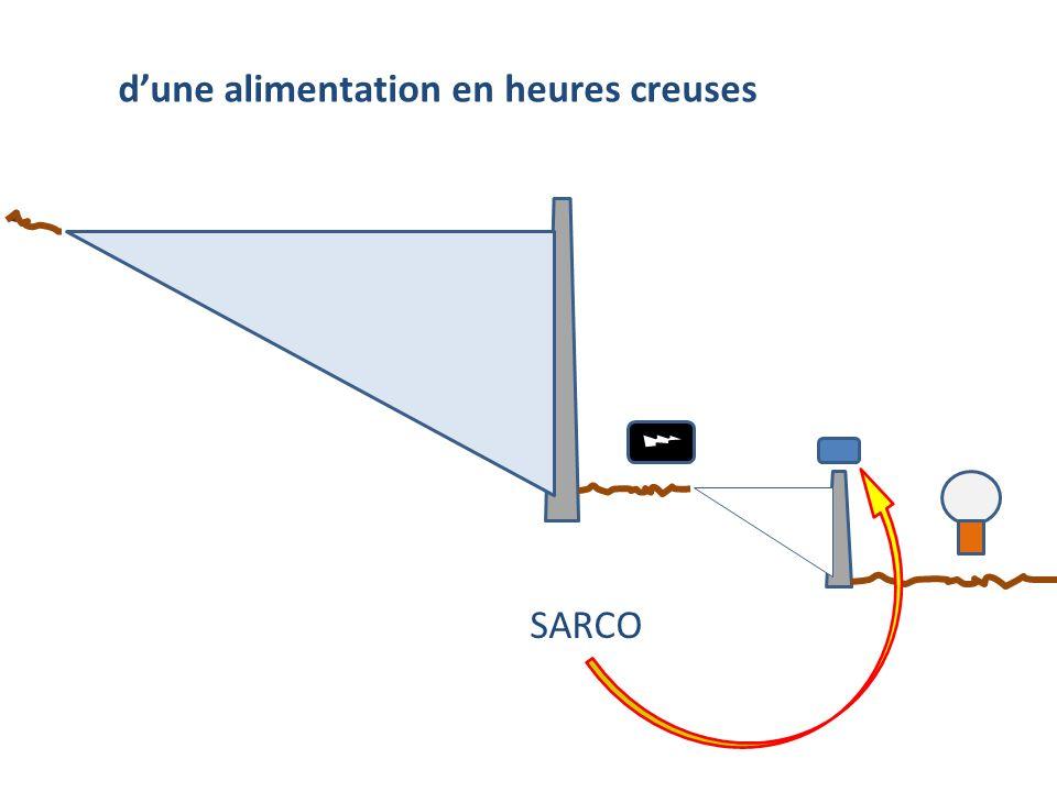 SARCO dune alimentation en heures creuses