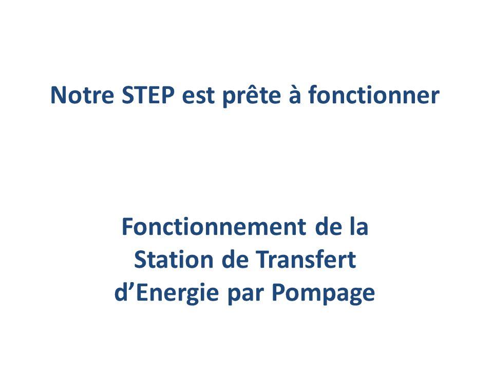 Notre STEP est prête à fonctionner Fonctionnement de la Station de Transfert dEnergie par Pompage