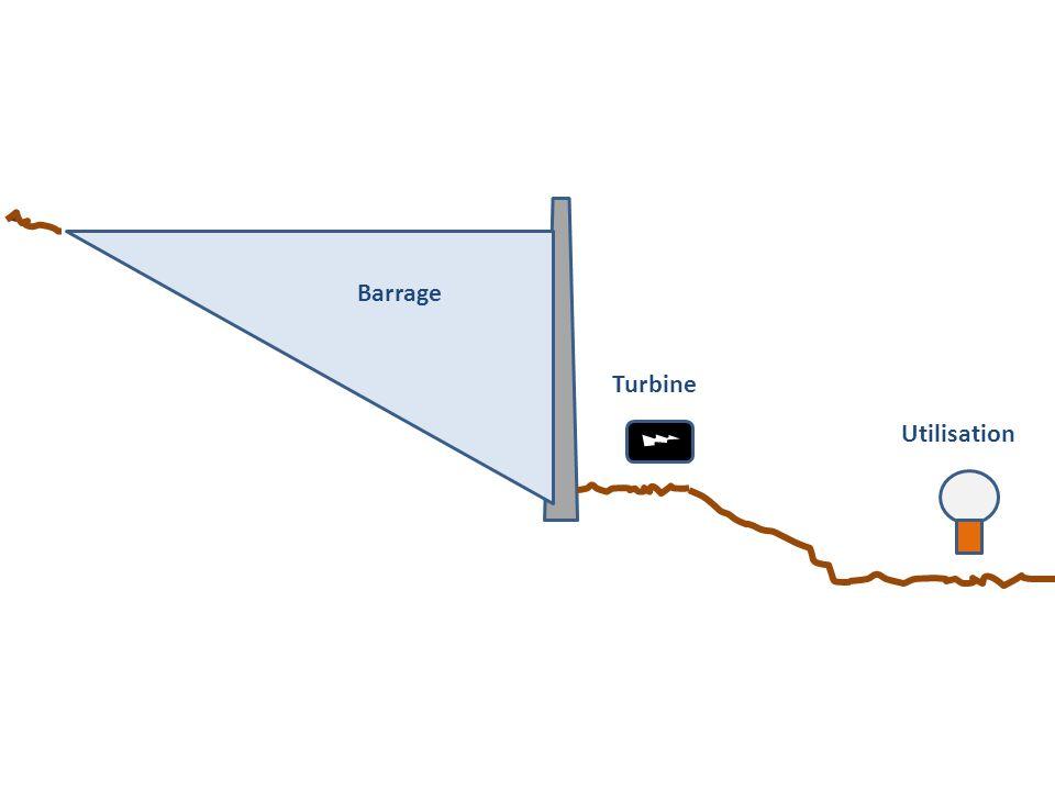 Barrage Turbine Utilisation